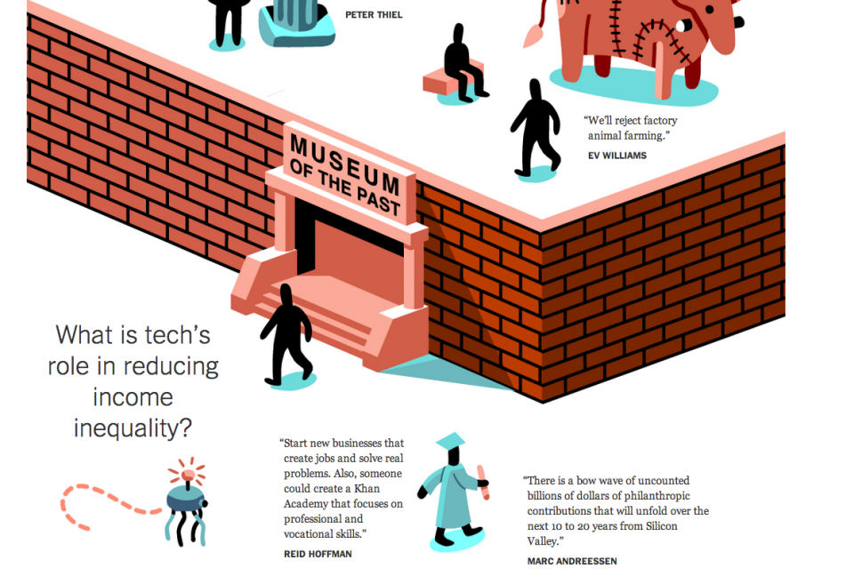 New York Times Infographic - Tecnology